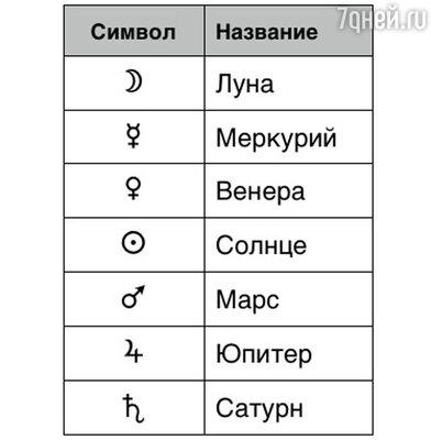 ������� 5