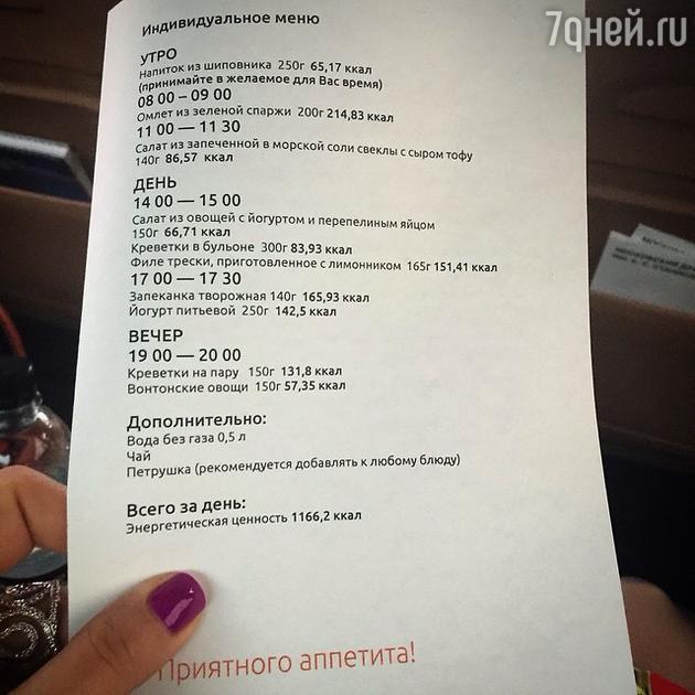 Меню Тины Канделаки
