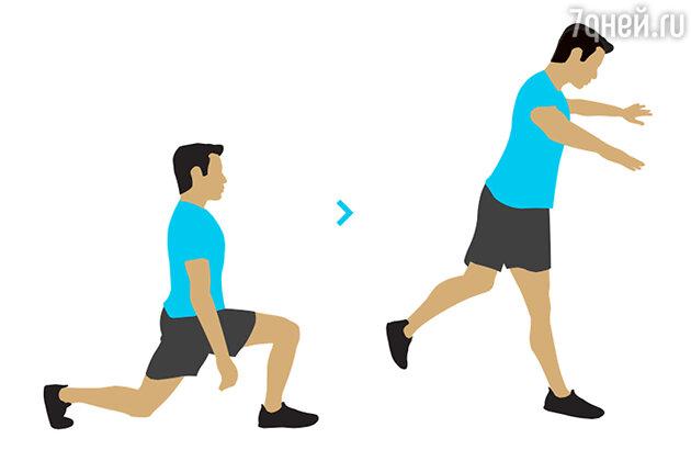 Упражнение № 5. Выпады в прыжке