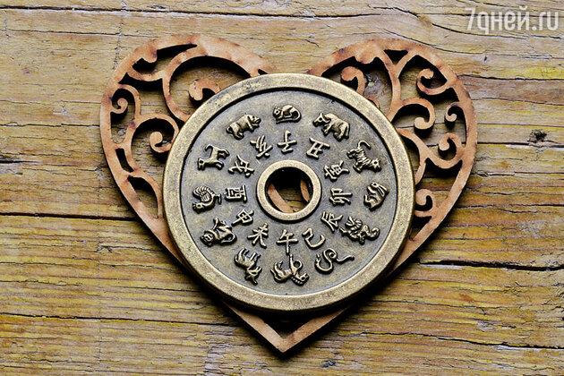 Традиционный циклический китайский календарь