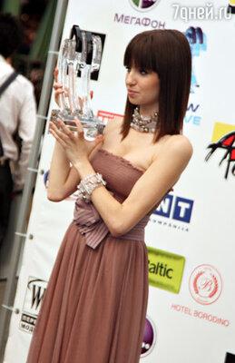 Второе место заняла украинка Татьяна Шкирко, от Соны Шахгельдян ее отделял всего один балл.